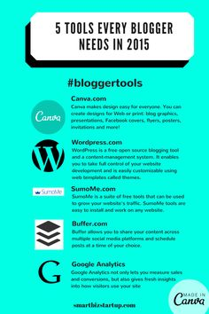 5 Tools every #blogger needs in 2015