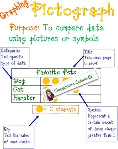 anchor-chart-pictograph-2