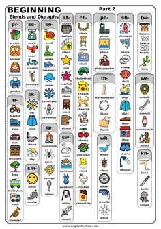 Learning blends and digraphs is an important part of developing English reading skills. Phonics Sounds Chart, Phonics Chart, Phonics Blends, Blends And Digraphs, English Grammar For Kids, English Phonics, English Language Learning, Language Arts, Consonant Blends Worksheets