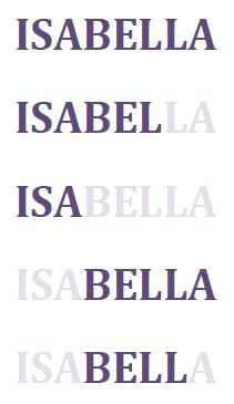Isabella's many names.