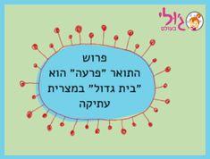 הידעת קצר על מילים ופירושים!  עוד עובדות וחידות ישראליות -  www.lettersfromjulie.com 058-5454448