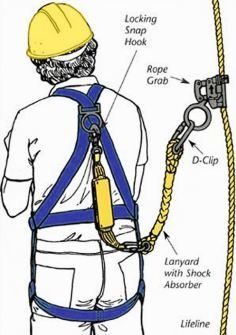 Proper harness use.