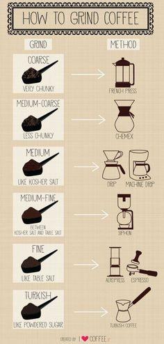 3.nesil kahve