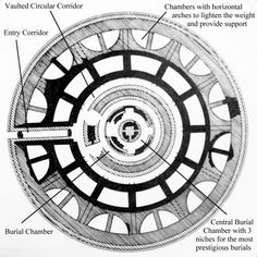 Plan of Mausoleum of Augustus - The completed Mausoleum measured 90 m ft) in diameter by 42 m ft) in height. In Ancient Times, Ancient Rome, Ancient Art, Rome Architecture, Historical Architecture, Roman History, Art History, Before The Fall, Ancient Civilizations