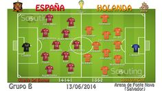 Grupo B - Partido España vs Holanda:  Alineaciones titulares y sistemas de juego. http://www.scoutingcoach.com/espana-vs-holanda/