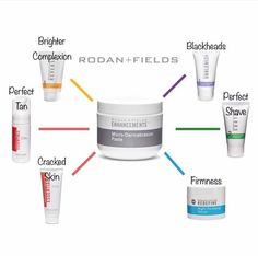 RF Valentine's Day Rodan and Fields gift idea for your love. wife, girlfriend, husband, boyfriend, lover https://momchaos.com/