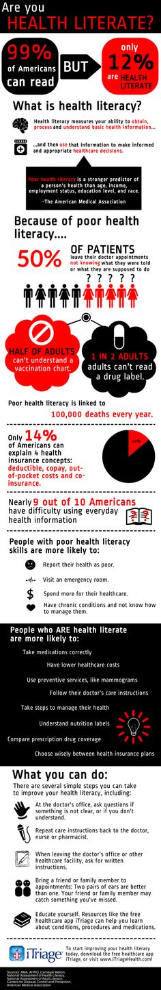 Afbeelding van http://www.ahipcoverage.com/wp-content/uploads/2013/10/Health-Literacy-Infographic-Final.png.