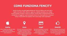 Comunicato Stampa: Arriva Fencity, l'app per iPhone che ti guida al meglio di Milano