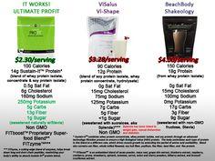 protein shake comparison... why the It Works ProFIT is the way to go. We have a ton of recipes for them too! Ask me! Jlrahn.myitworks.com