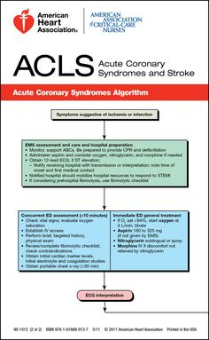 ACLS - Acute Coronary Syndromes and Stroke