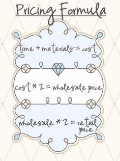 How to calculate what to charge for your crafts.