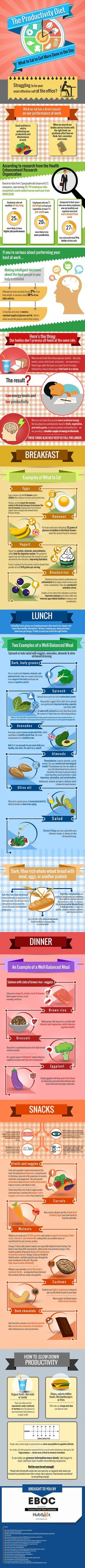 Food infographic   productivity_diet…   Infographic   Description  productivity_diet    – Infographic Source –   - #Food