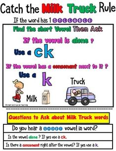 Smart and Special Teaching: Helping Struggling Spellers with K vs CK Barton Reading and Spelling level 3 Lesson 7 Phonics Rules, Spelling Rules, Spelling Practice, Jolly Phonics, Spelling Activities, Teaching Phonics, Teaching Reading, Phonics Chart, Listening Activities