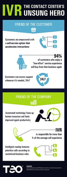 Teo Technologies Infographics Hacking The System, Unified Communications, Unsung Hero, Infographics, Collaboration, Effort, Self, Marketing, Business