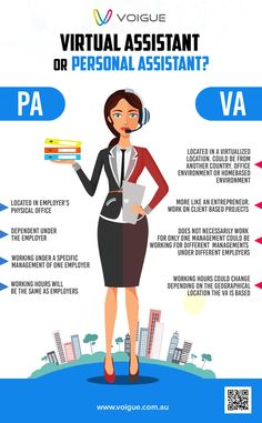 Virtual assistants are very popular today. Have you ever wondered how they differ from a Personal assistants? Well find out here. This would be useful when you want to decide which work should be assigned to a virtual assistant and which to a personal assistant. https://www.voigue.com