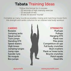 LOVE tabata! Perfect for workout ADD.