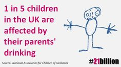 1 in 5 children affected by their parents' drinking.