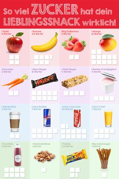 Welches Obst für Diabetiker?