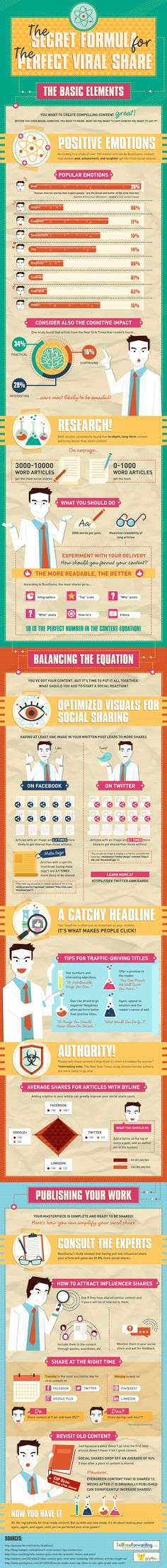 The Secret Formula for the Perfect Viral Post #infographic #socialmedia #Facebook #Twitter #GooglePlus