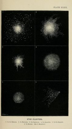 Plate XXXII. Star clusters. The heavens, an illustrated handbook of popular astronomy. 1867.