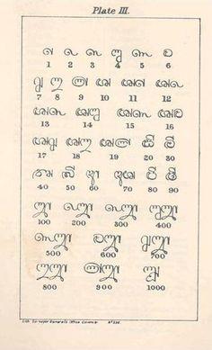 Sinhala - most beautiful writing ever?