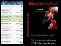 #fxmademoiselle #forex #education
