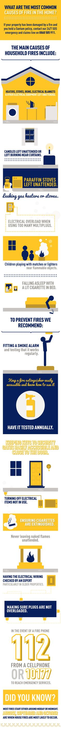 Santam is a partner of Working on Fire, which works to address the cause of runaway fires in South Africa and help communities to manage fire and extinguish small fires. Working On Fire, Fire Safety, Infographics, Did You Know, South Africa, French Immersion, Live, Green, Infographic