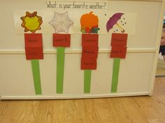 Math Center- post a weather graph your class made in whole group.  Offer a pointer to encourage children to read the graph.