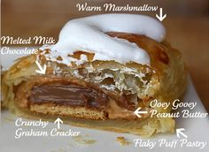 Peanut Butter S'mores Turnovers.  Genius.  Can't wait to try.