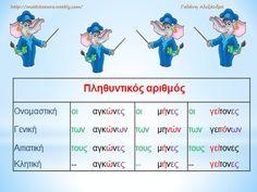 Αρσενικά σε -ας Greek Language, Kai, Projects To Try, Family Guy, Education, School, Pictures, Fictional Characters, Greek