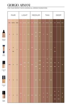 Enjoyable 54 Best Makeup Swatches Images In 2019 Makeup Swatches Inzonedesignstudio Interior Chair Design Inzonedesignstudiocom
