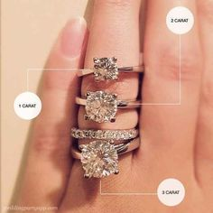 Get an idea of what different carats look like.