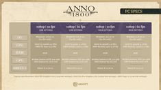 System Requirements – Anno Union Pc Gamer, System Requirements, Industrial Revolution, Gaming, Blog, Videogames, Deutsch, Video Games, Game