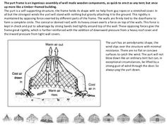 The Practical YurtThe yurt is probably the most practical temporary dwelling available, being:Portable,Secure, the yurt ca...