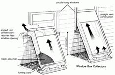 Solar_Air_Window_Box_Collectors
