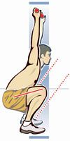 FMS screening can show were you have tightness or weakness so that you can correct them before you injure yourself