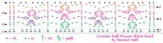 Crochet Puff Flower Stitch Scarf - English Pattern by Dearest Debi