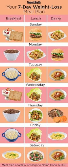 Best diet plans to lose weight for women 12 weeks dr. who ideas - Diet and Nutrition Diet Meal Plans To Lose Weight, Easy Diet Plan, How To Lose Weight Fast, Losing Weight, Loose Weight, Simple Diet, Low Fat Diets, Easy Diets, Ketogenic Diet Meal Plan