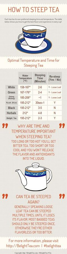 How to steep tea