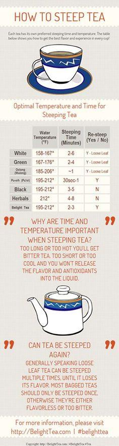 How to steep tea