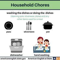 Household Chores: Washing the dishes or Doing the dishes