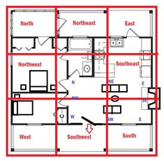 How to Determine Your Home's Feng Shui Directions | Red Lotus Letter