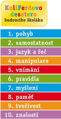 KuliFerdovo DESATERO Periodic Table, Classroom, Teaching, Education, Class Room, Periodic Table Chart, Periotic Table, Onderwijs, Learning