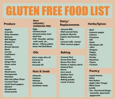 Each food on this list is gluten free. Any thing if modified by a maker can contain gluten. The most ideal approach to eat on a gluten free eating. Gluten Free Food List, Dairy Free Diet, Foods With Gluten, Dairy Free Recipes, Gluten Free Shopping List, What Is Gluten Free, Gluten Foods List, What Foods Contain Gluten, Gluten Free Meals