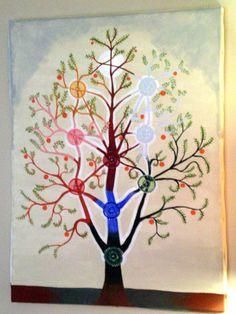 Kabbalah tree of life.