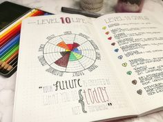 My Level 10 Life as Bullet Journal Spread. The idea comes from My Miracle Mor Bullet Journal Bullet Journal Tracking, Bullet Journal 2019, Bullet Journal Notes, Bullet Journal Spread, Bullet Journal Layout, My Journal, Bullet Journal Inspiration, Journal Ideas, 7 Tattoo