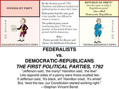 Federalist And Democratic Republican Parties Federalists Vs Republicans The First Political