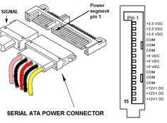 Serial Ata Sata Connector Pinout Computer Supplies Computer