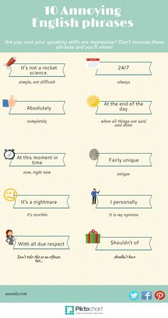 Annoying English words and phrases - how to use them. #infographic #learningenglish #ESL #ELT