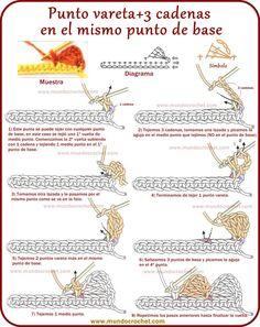 Punto vareta + 3 cadenas en el mismo punto de base a crochet o ganchillo